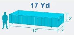 17yard